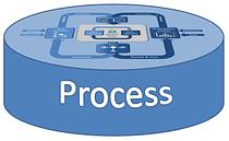 Process Puck