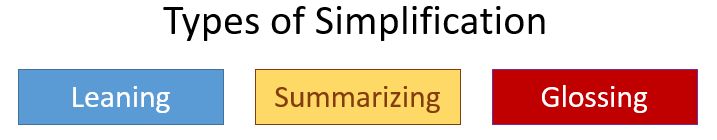 Types of Simplification